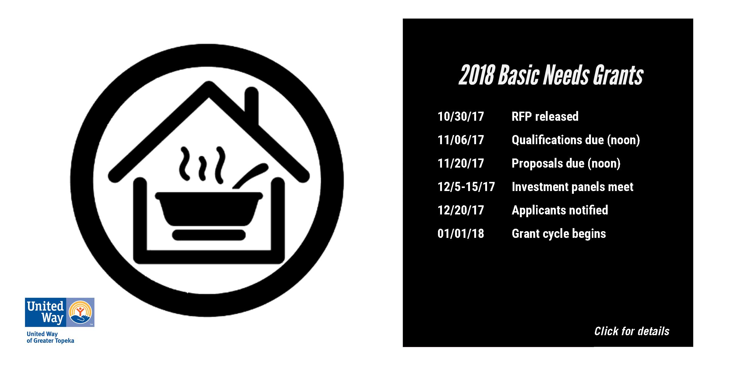 Basic needs grants slider with dates 10302017