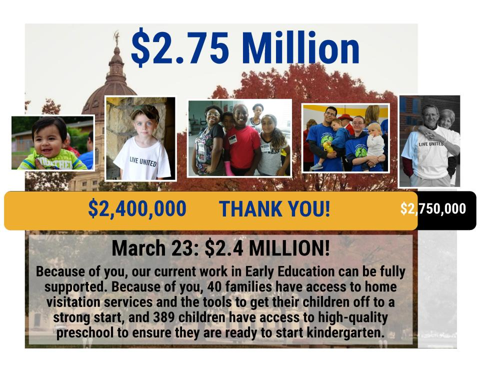 graphic showing progress of $2.4 million toward the campaign goal of $2.75 million