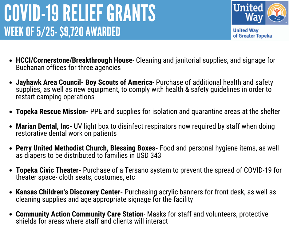 A list of COVID relief grants