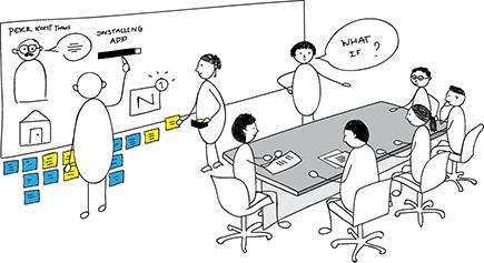 Scenario based design – UNITiD