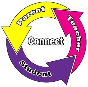 Parent teacher diagram