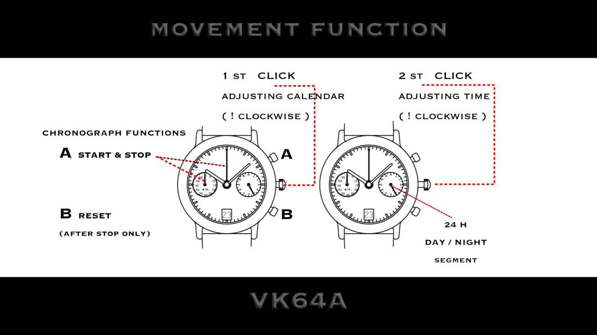 VK64_functions_Univaque-watches