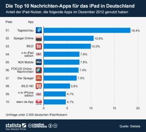 2013_01_28_iPad