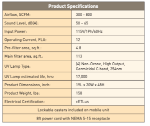 Crystal Aire Product Specification