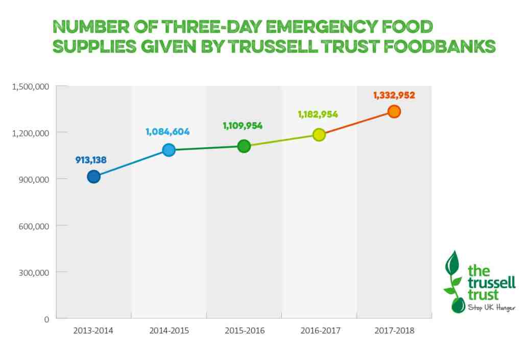 number-of-food-supplies-2013-2018-web-80