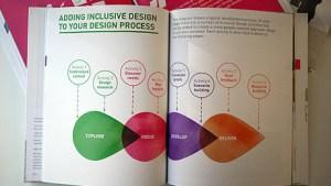 inclusive design symbols