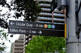 Picture of a street sign showing Circular Quay and Millers Point