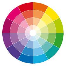 The colours of the rainbow arranged as a wheel