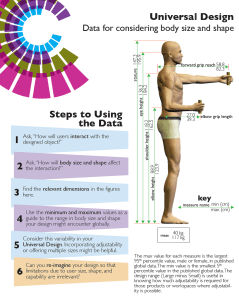 one of the information sheets showing a man's body and reach measurements