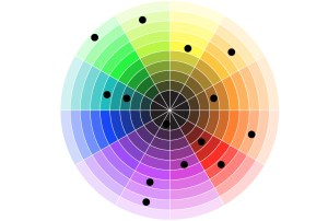 A wheel diagram shaded with the seven colours of the rainbow