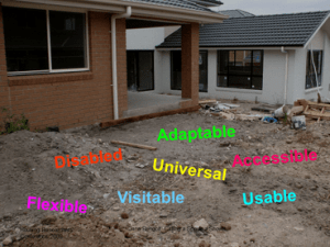 Picture of the back of a house that is being built. The ground is just dirt. Overlaid are words in different colours: Adaptable, Universal, Visitable, Usable, Accessible, Disabled, Flexible