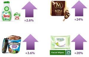 packshots of ice cream and detergent and the increase in sales