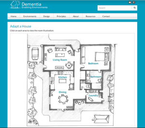 Graphic showing the floor plan of a basic home.