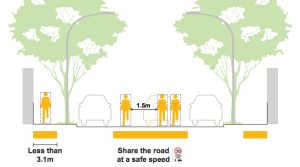 A graphic from the guide showing the distance needed for footpaths.