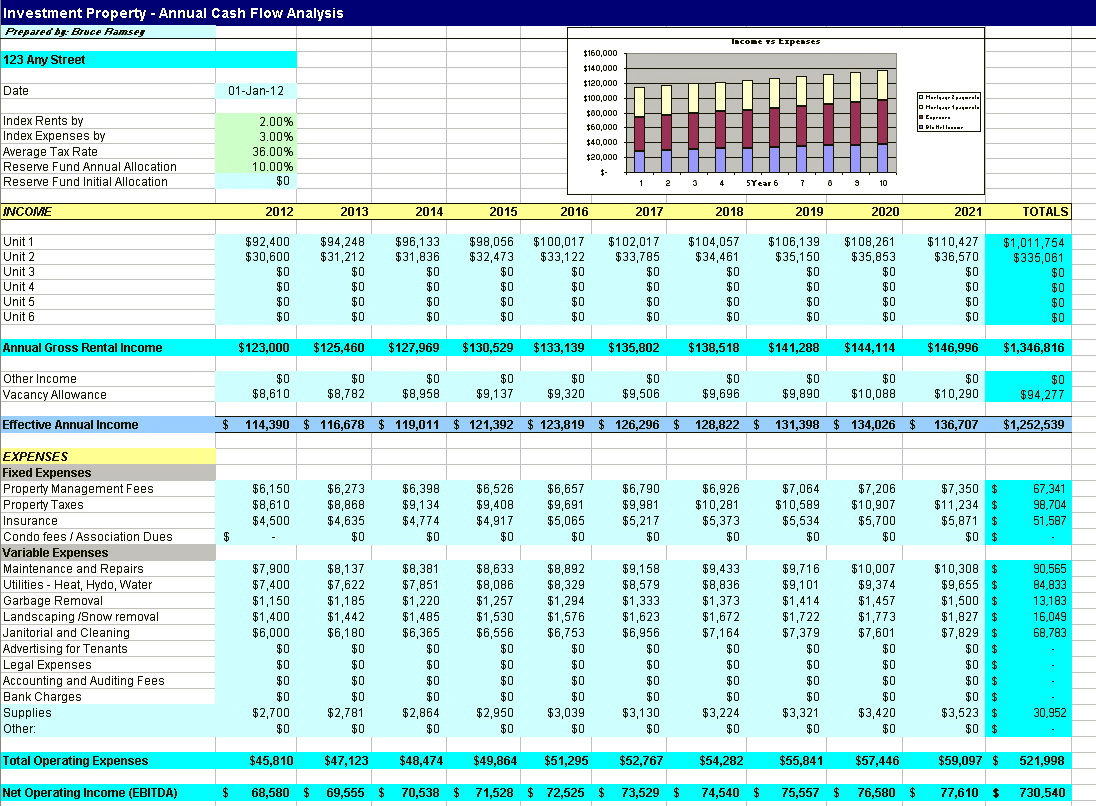 Small Business Income And Expense Worksheet Excel