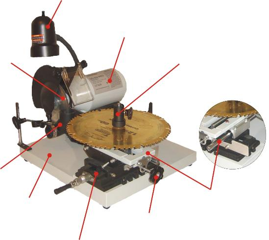 Circular Saw Blade Sharpening
