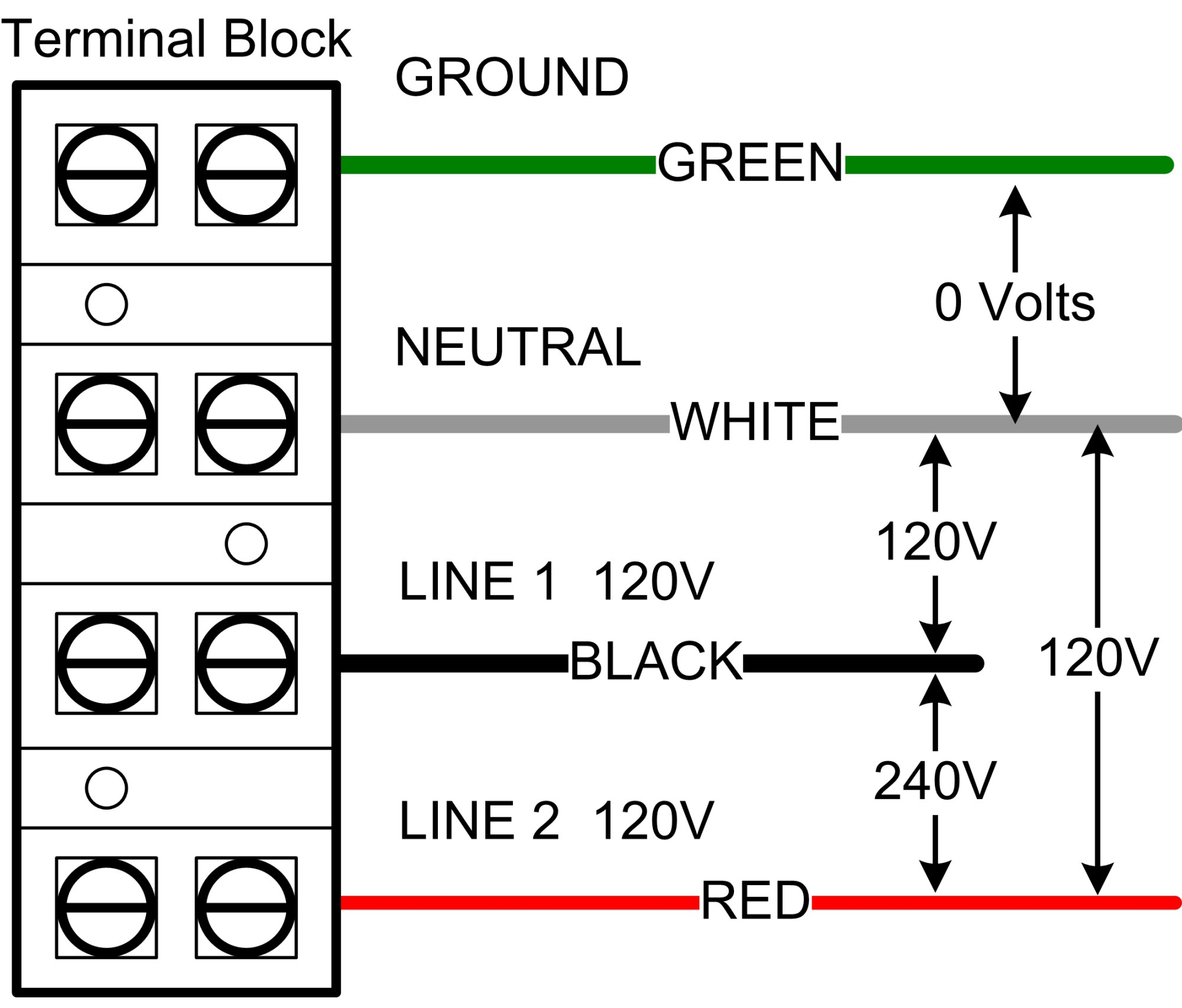 hight resolution of  a incoming power electrical hookup label for 4 connection terminal block