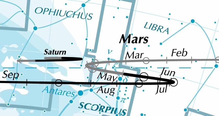 Mars chart, detail