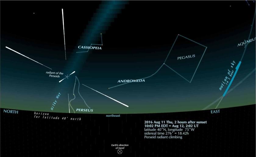 Perseid meteors 2016 August 11
