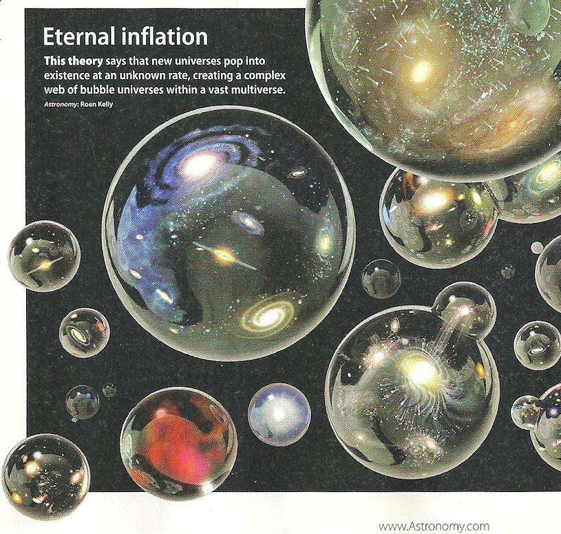 Image result for eternal inflation
