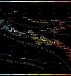 hr diagram hr centennial commemoration [ 2302 x 1466 Pixel ]