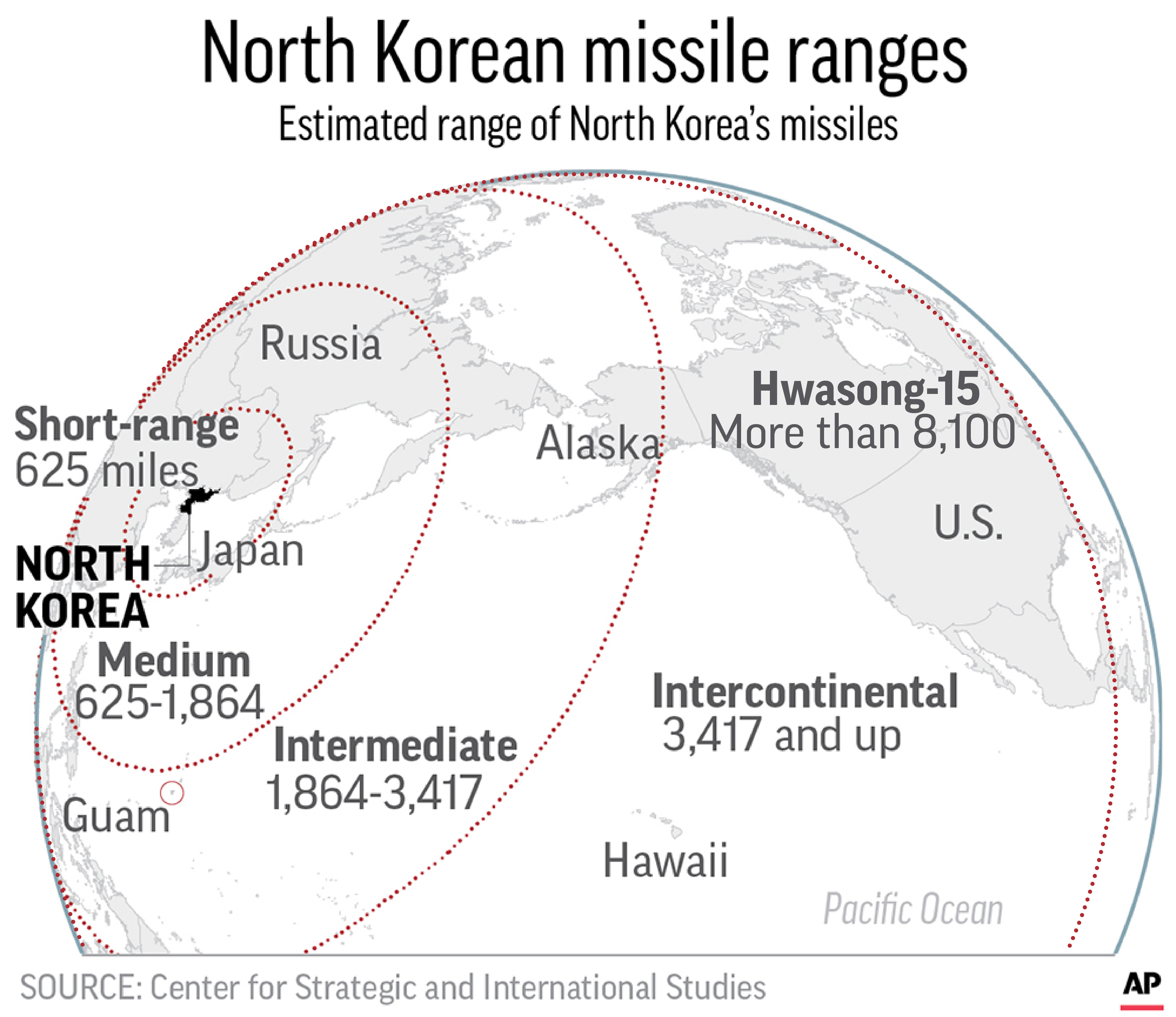 N Korea Fires Icbm It Says Is Significantly More