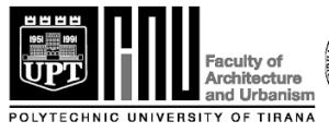 Kriteret e pranimit në programet e integruara të studimit në Degët Arkitekturë dhe Urbanistikë dhe Bachelor në Arkitekturë Interieri dhe Dizajn për vitin akademik 2021-2022