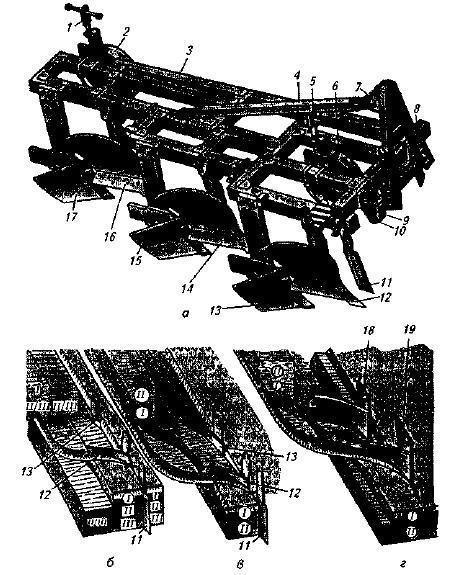 Ярусный плуг ПТН-3-40