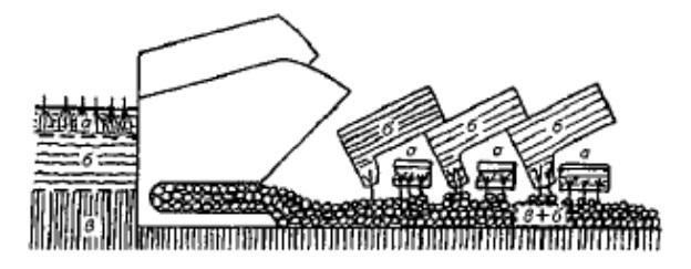 Схема вспашки плугом с вырезным отвалом и с предплужником