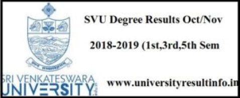 svu degree 1st sem result,svu degree 3rd sem result,svu degree 5th sem result