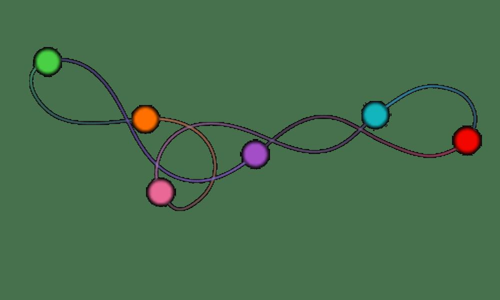 Órbitas cerradas en el problema de N cuerpos