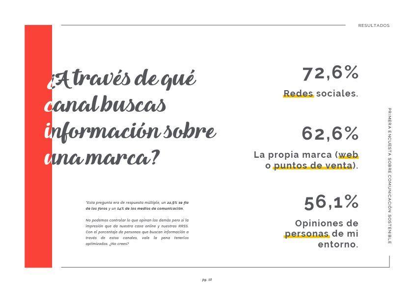 Resultados encuesta comunicación sostenible