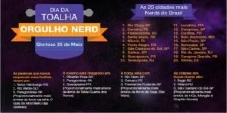 cidades brasileiras 300x150 - Orgulho Nerd ... Geek ... Nosso!