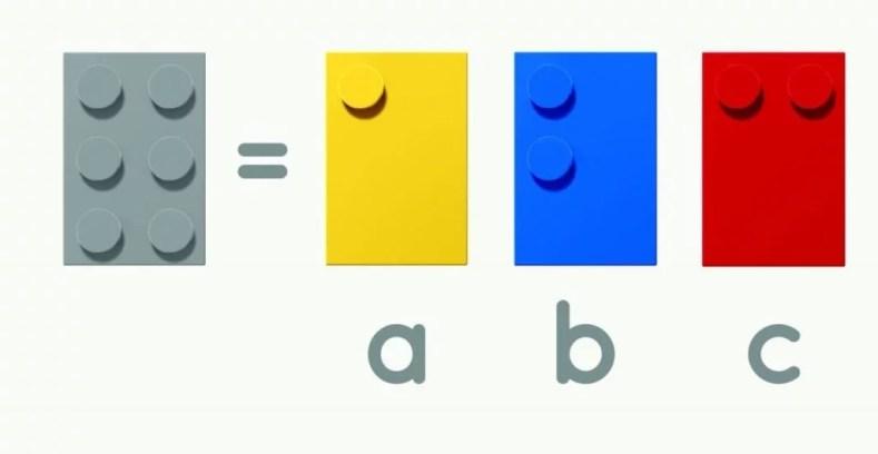 Figura 1 formatada 1024x530 - Você Conhece O Projeto Braille Bricks?