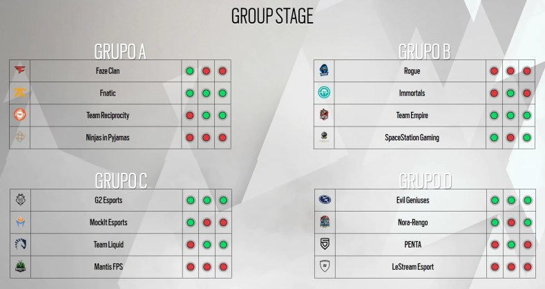 fase de grupos final 1024x542 - Rainbow Six Siege: Six Invitational 2019