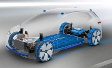 Carro Elétrico CAPA - Conheça A Próxima Geração De Tecnologia Em Baterias Para Aplicação Em Carros Elétricos