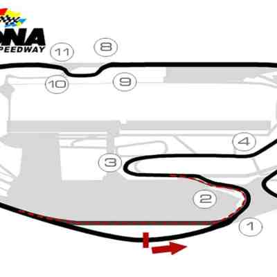 Daytona Circuit iRacing