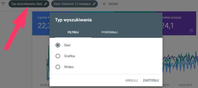 Raport Skuteczność - typ wyszukiwania