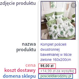 Jak wygląda reklama produktowa w Google