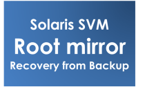 SVM root Mirror Recovery from Backuo