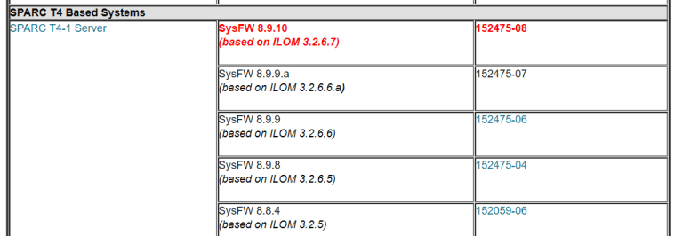 Update ILOM Firmware on a SPARC T4-1 | UnixEd