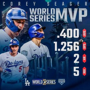 LA Dodgers, Corey Seager celebrate World Series win (Latest Sports News).