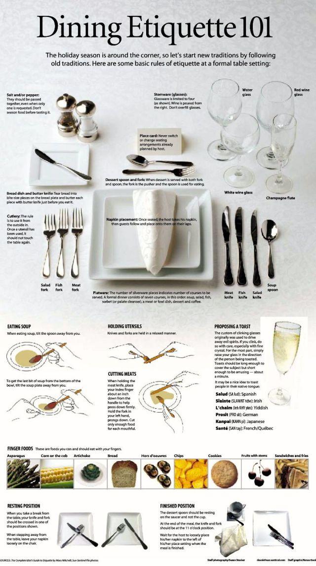 dining101