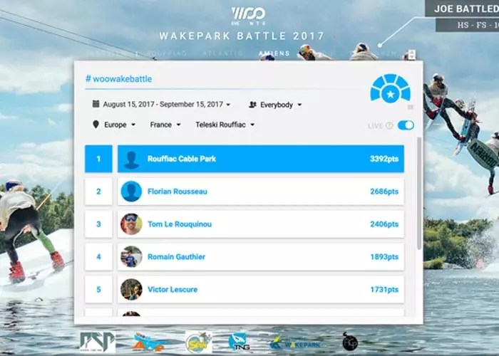 Woo wakepark battle Leaderboard