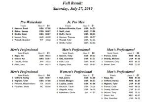 2019-national-championshps-resulsts