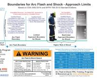 Unlimited PPE  Arc Flash and Shock SolutionsArc Flash ...