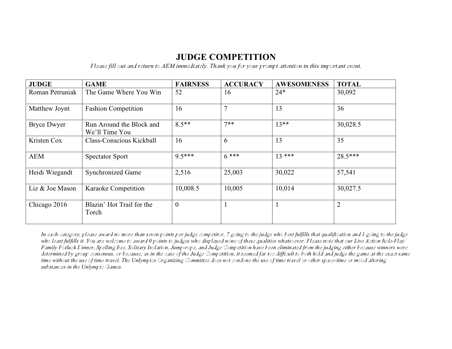 judge-competition