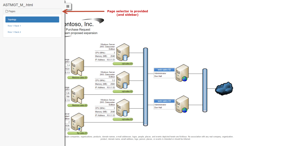 medium resolution of if all pages are included the page switch is also included see below the example of the diagram published with this option only