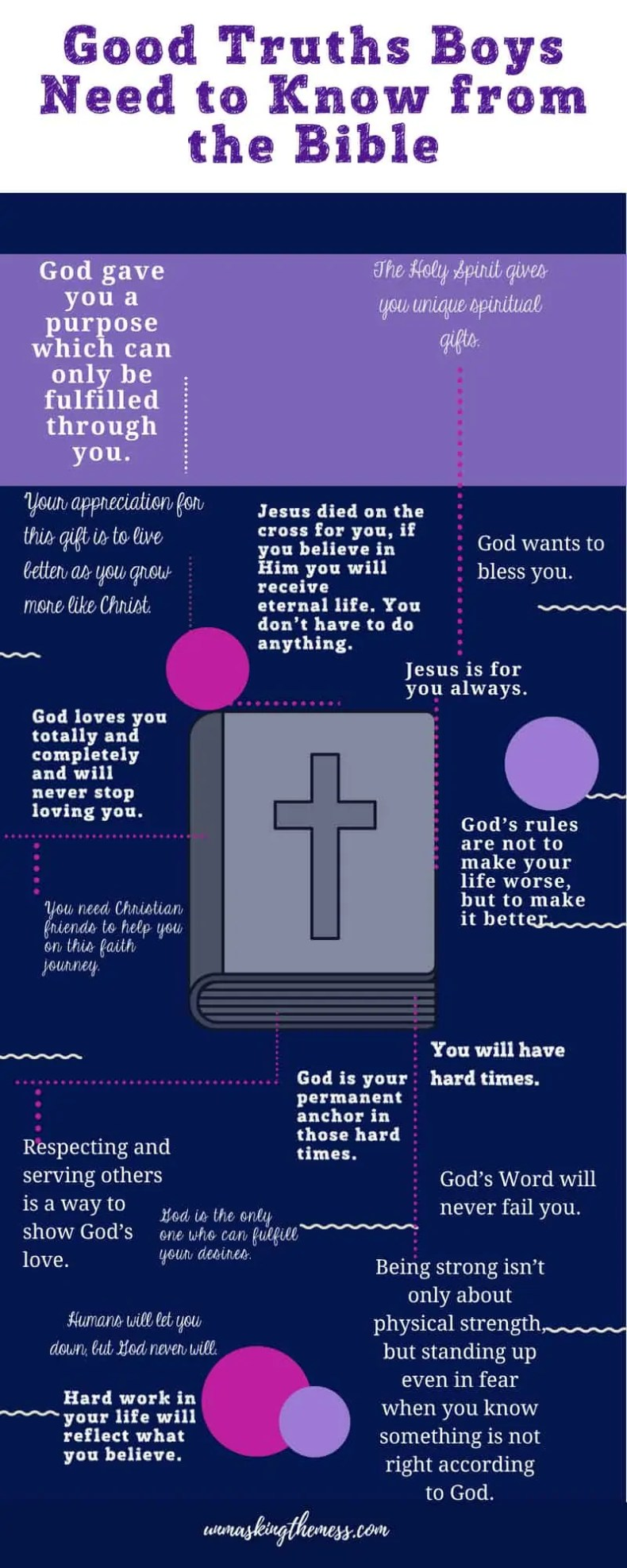 17 of the Most Awesome Biblical Truths Boys Better Embrace Now. How do I  raise