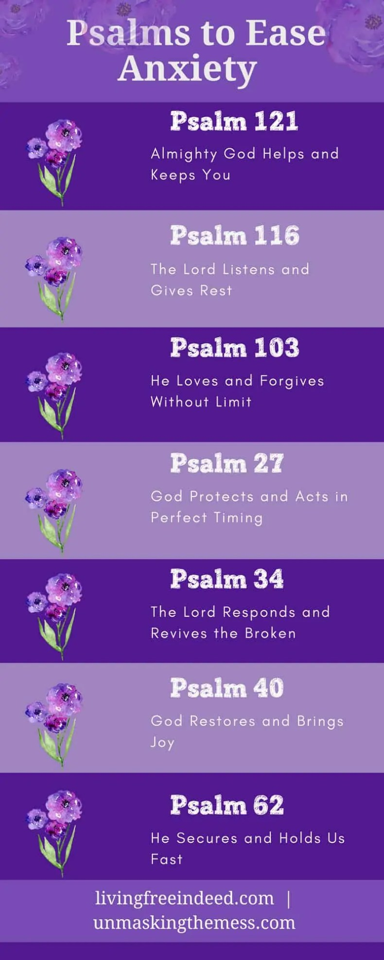 Want to Know 7 Psalms that are Powerful Anxiety Cures? This world is full of anxiety-producing problems. We can get bound up in anxiety or look for the anxiety cures God gives us in the Bible. #relief #tips #overcominganxiety #faith #christian #livingvictoriouslywithanxiety